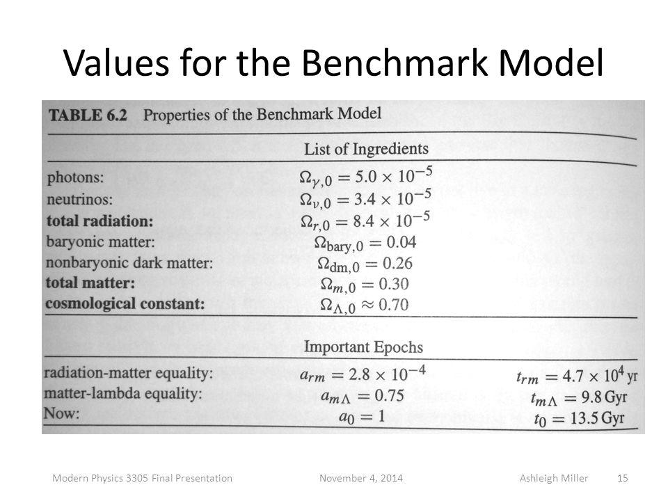Values for the Benchmark Model Modern Physics 3305 Final Presentation November 4, 2014 Ashleigh Miller15