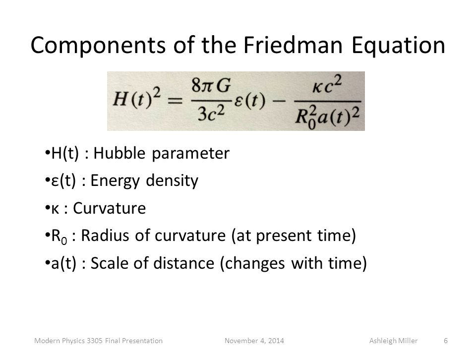 Components of the Friedman Equation Modern Physics 3305 Final Presentation November 4, 2014 Ashleigh Miller6 H(t) : Hubble parameter ε(t) : Energy den