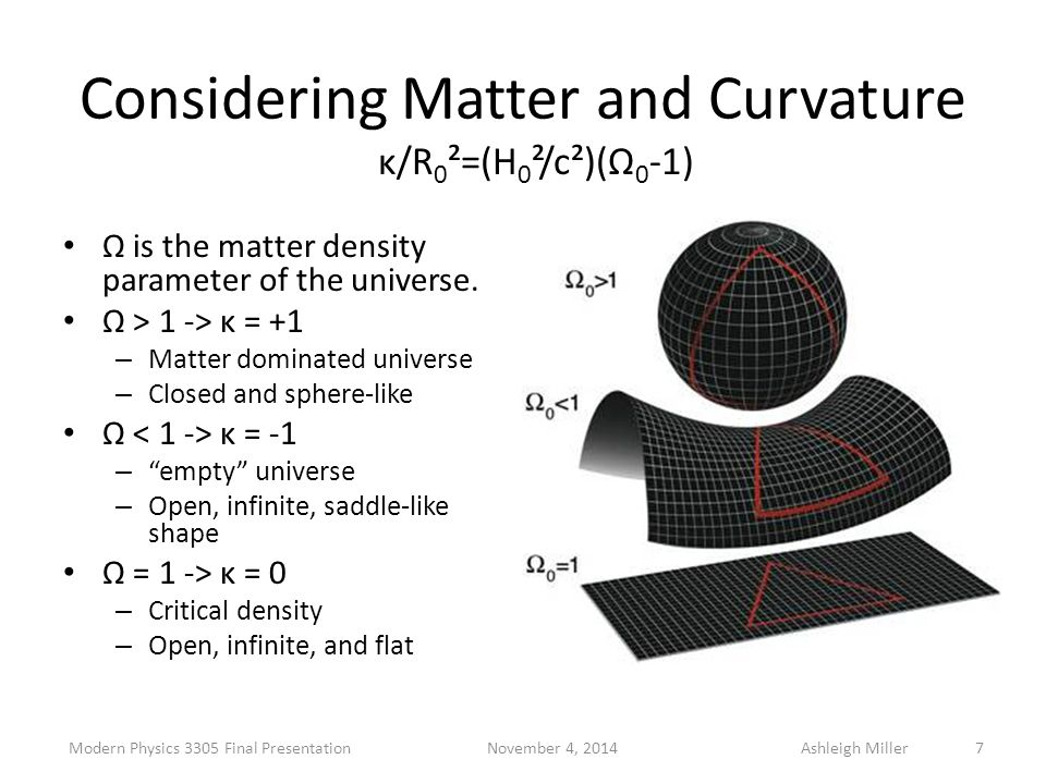 Considering Matter and Curvature Ω is the matter density parameter of the universe. Ω > 1 -> κ = +1 – Matter dominated universe – Closed and sphere-li