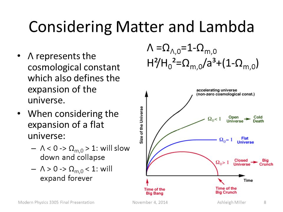 Considering Matter and Lambda Λ represents the cosmological constant which also defines the expansion of the universe. When considering the expansion