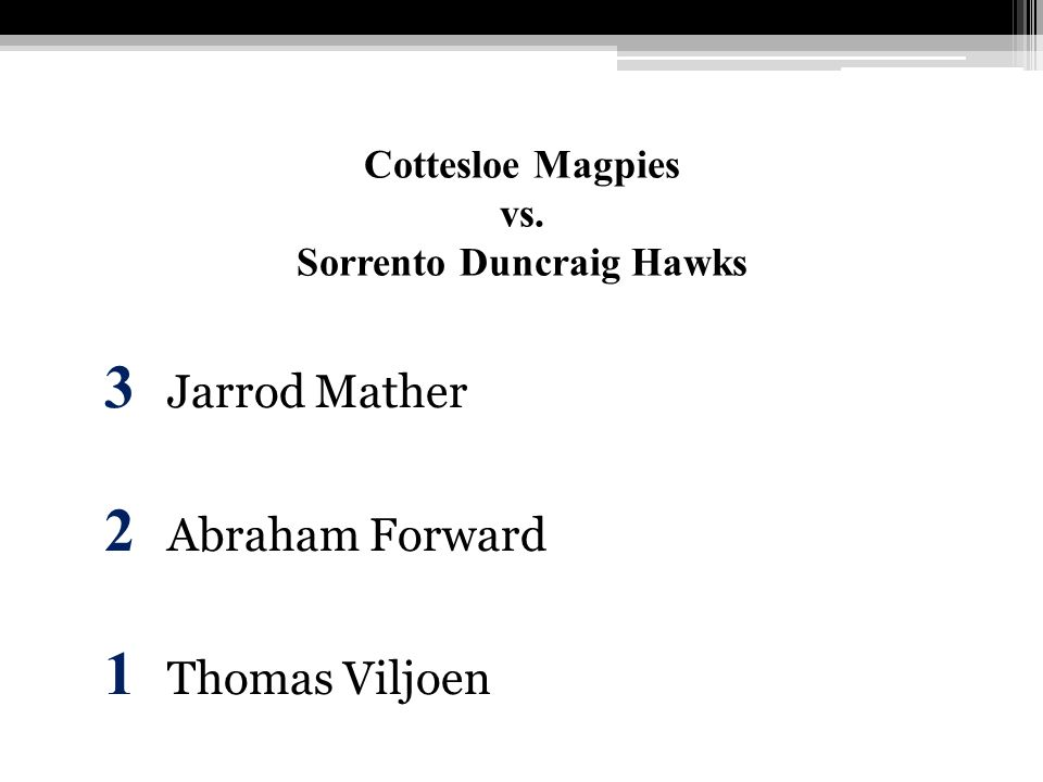Cottesloe Magpies vs. Sorrento Duncraig Hawks 3 Jarrod Mather 2 Abraham Forward 1 Thomas Viljoen
