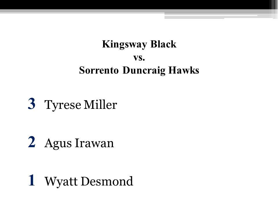 Kingsway Black vs. Sorrento Duncraig Hawks 3 Tyrese Miller 2 Agus Irawan 1 Wyatt Desmond