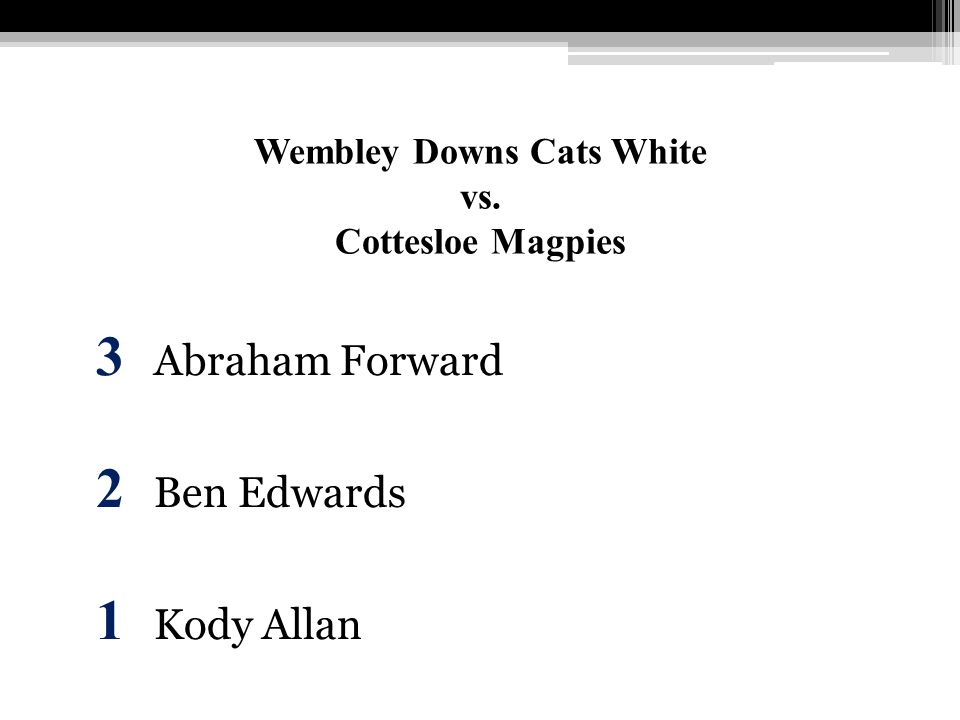 Wembley Downs Cats White vs. Cottesloe Magpies 3 Abraham Forward 2 Ben Edwards 1 Kody Allan