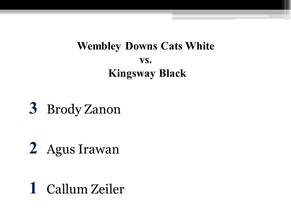 Wembley Downs Cats White vs. Kingsway Black 3 Brody Zanon 2 Agus Irawan 1 Callum Zeiler