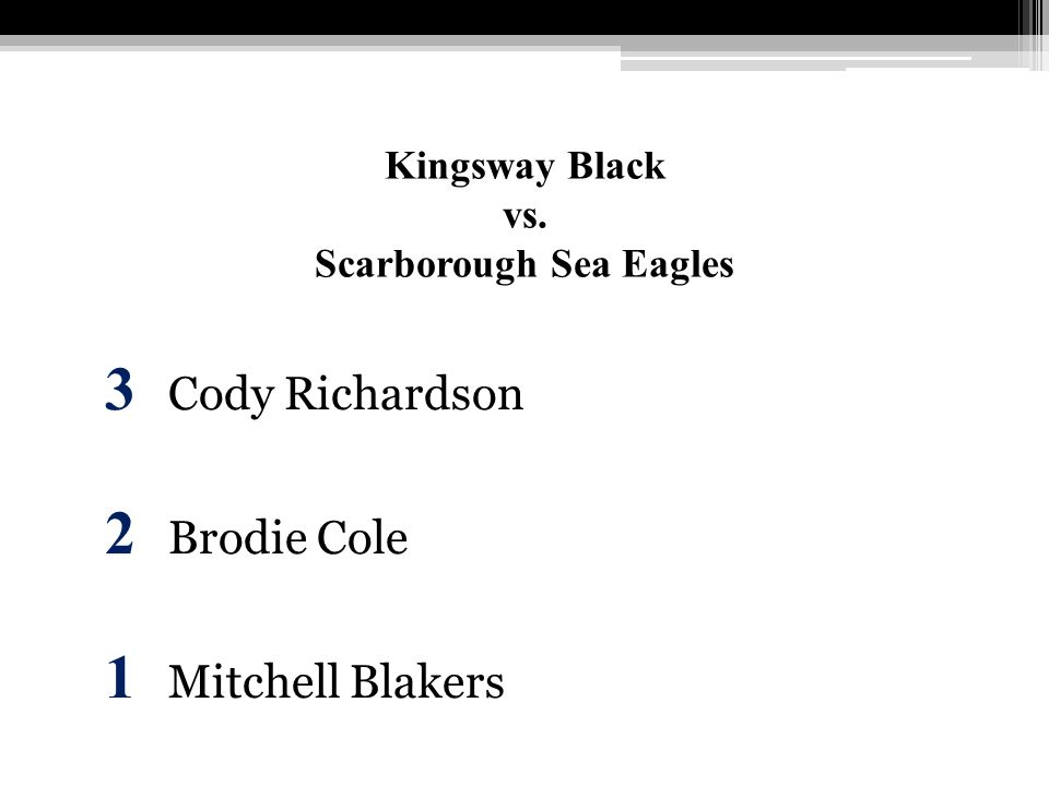 Kingsway Black vs. Scarborough Sea Eagles 3 Cody Richardson 2 Brodie Cole 1 Mitchell Blakers