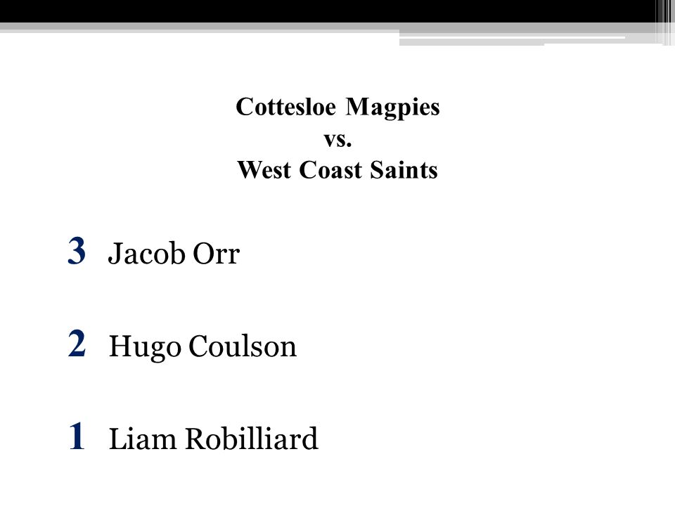 Cottesloe Magpies vs. West Coast Saints 3 Jacob Orr 2 Hugo Coulson 1 Liam Robilliard