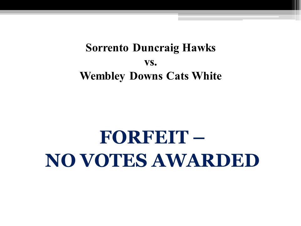 Sorrento Duncraig Hawks vs. Wembley Downs Cats White FORFEIT – NO VOTES AWARDED