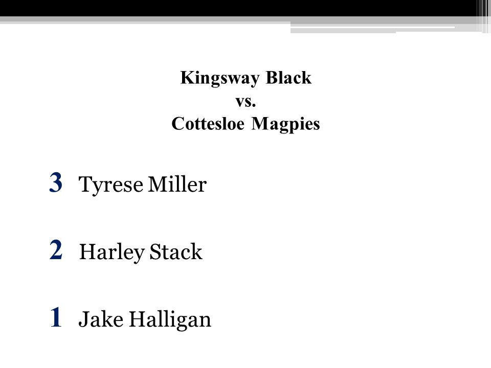 Kingsway Black vs. Cottesloe Magpies 3 Tyrese Miller 2 Harley Stack 1 Jake Halligan