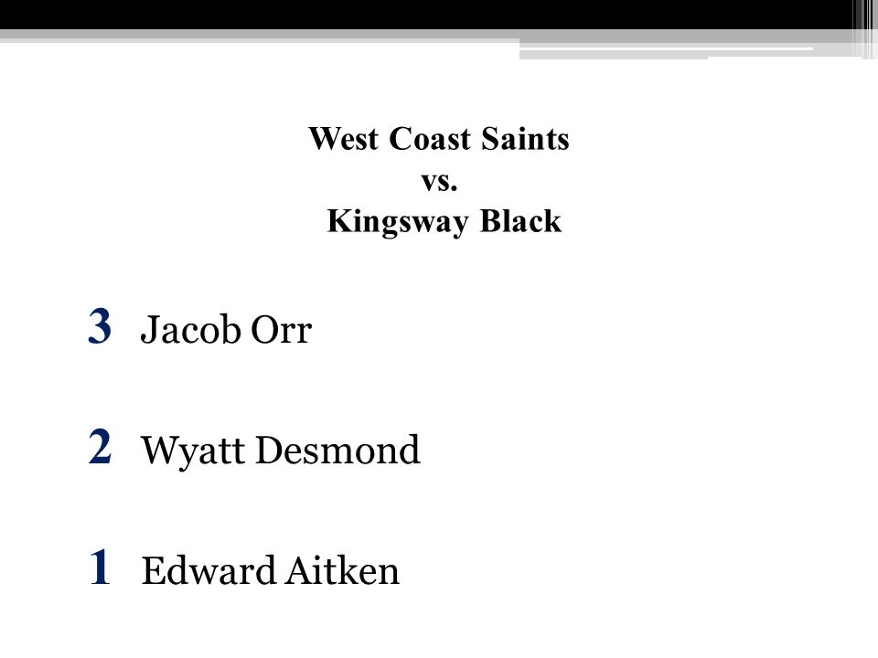 West Coast Saints vs. Kingsway Black 3 Jacob Orr 2 Wyatt Desmond 1 Edward Aitken