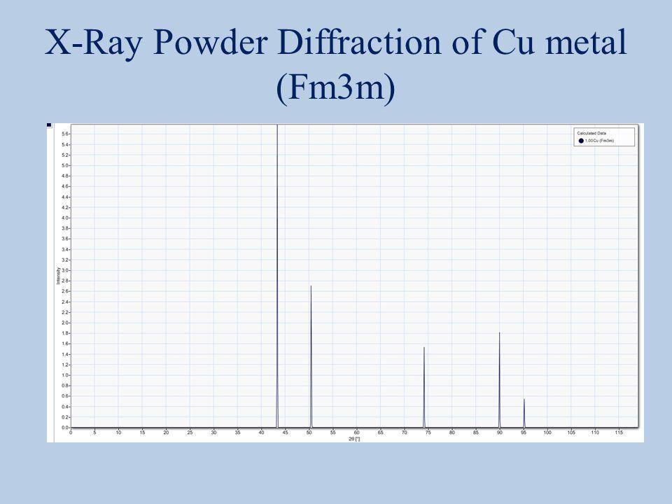 X-Ray Powder Diffraction of Cu metal (Fm3m)
