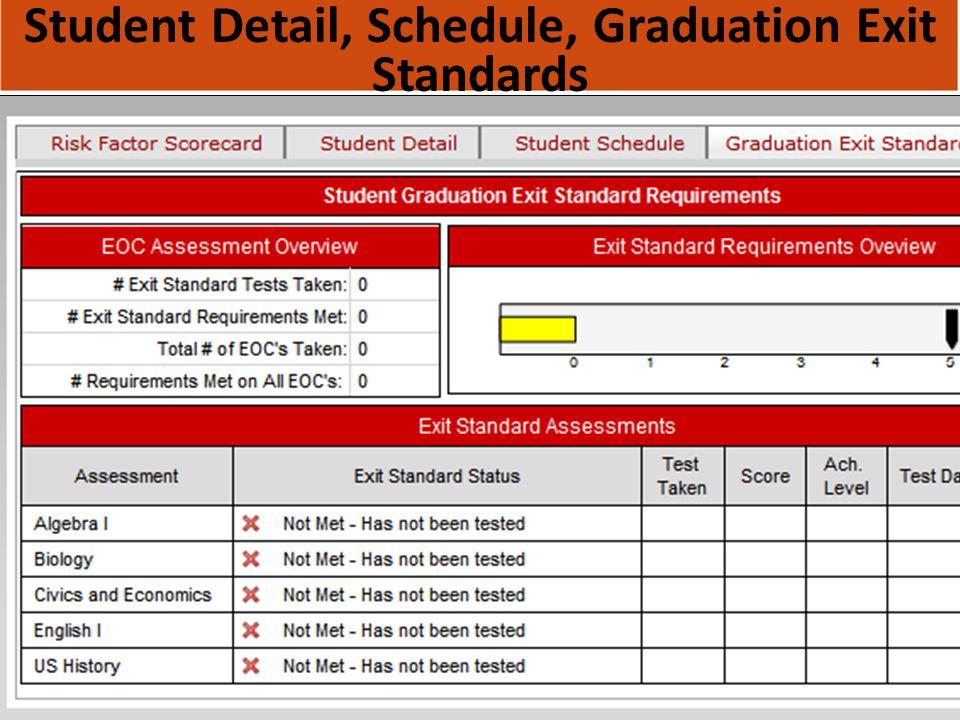 Student Detail, Schedule, Graduation Exit Standards