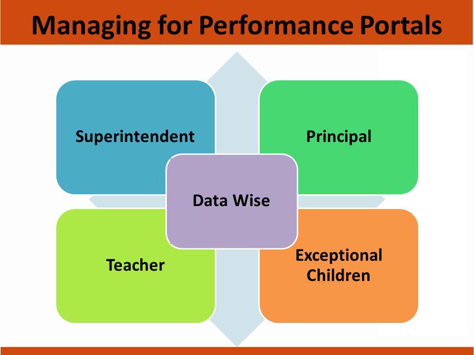 Managing for Performance Portals SuperintendentPrincipalTeacher Exceptional Children Data Wise