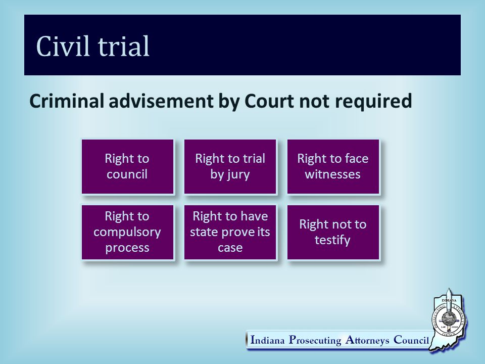 Civil trial Criminal advisement by Court not required Right to council Right to trial by jury Right to face witnesses Right to compulsory process Right to have state prove its case Right not to testify