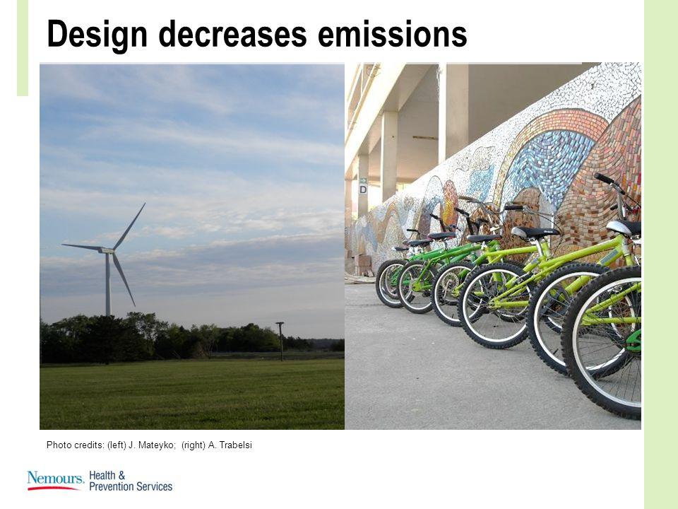 Photo credits: (left) J. Mateyko; (right) A. Trabelsi Design decreases emissions