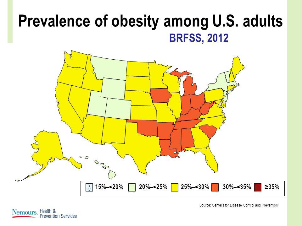Prevalence of obesity among U.S.
