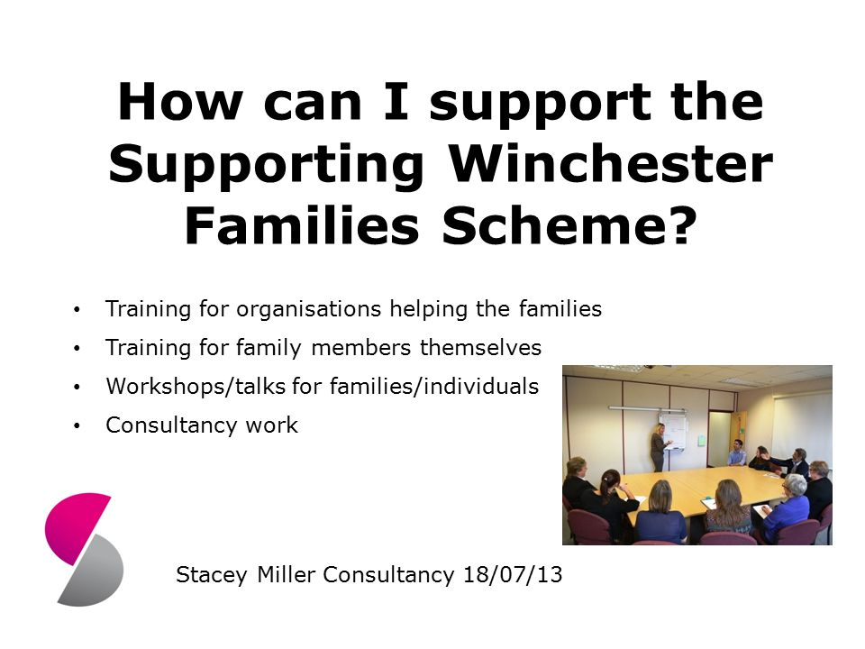 How can I support the Supporting Winchester Families Scheme.