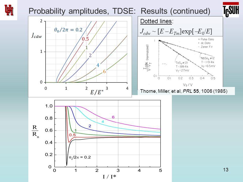 Probability amplitudes, TDSE: Results (continued) 13 Dotted lines: J cdw ~ [E  E Tm ]exp[  E 0 /E] Thorne, Miller, et al, PRL 55, 1006 (1985)