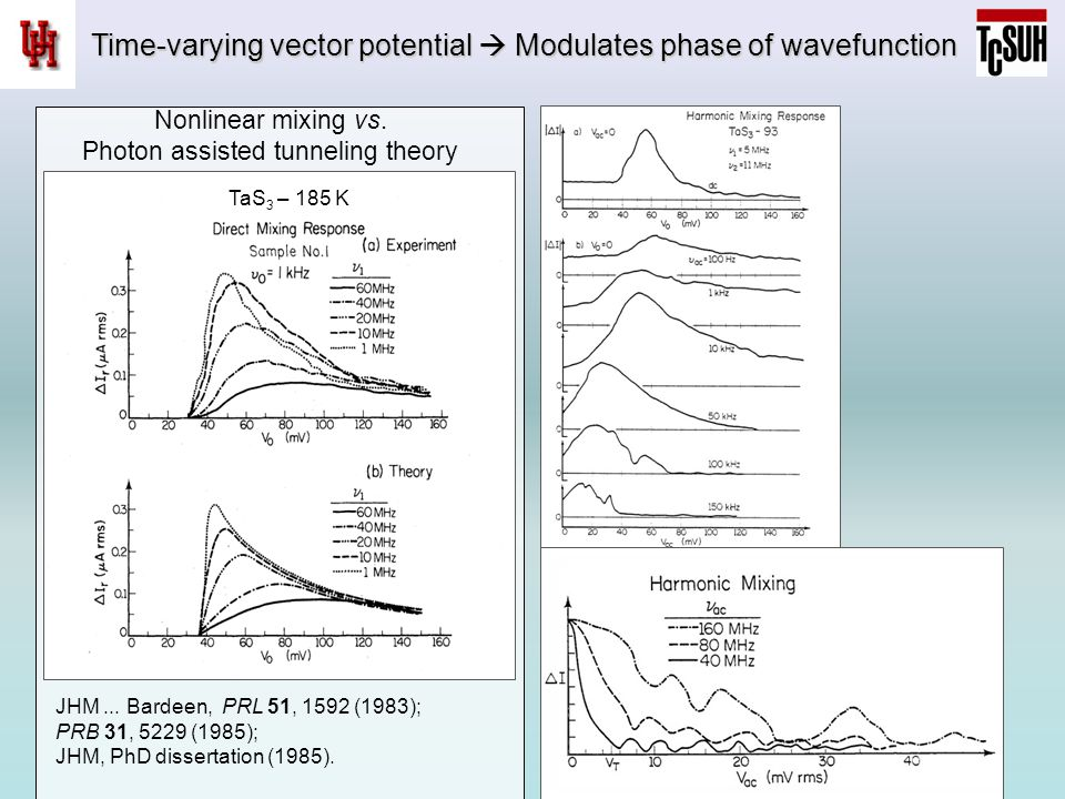 17 Time-varying vector potential  Modulates phase of wavefunction TaS 3 – 185 K JHM... Bardeen, PRL 51, 1592 (1983); PRB 31, 5229 (1985); JHM, PhD di