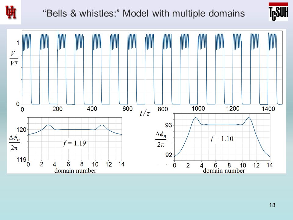 """""""Bells & whistles:"""" Model with multiple domains 18"""
