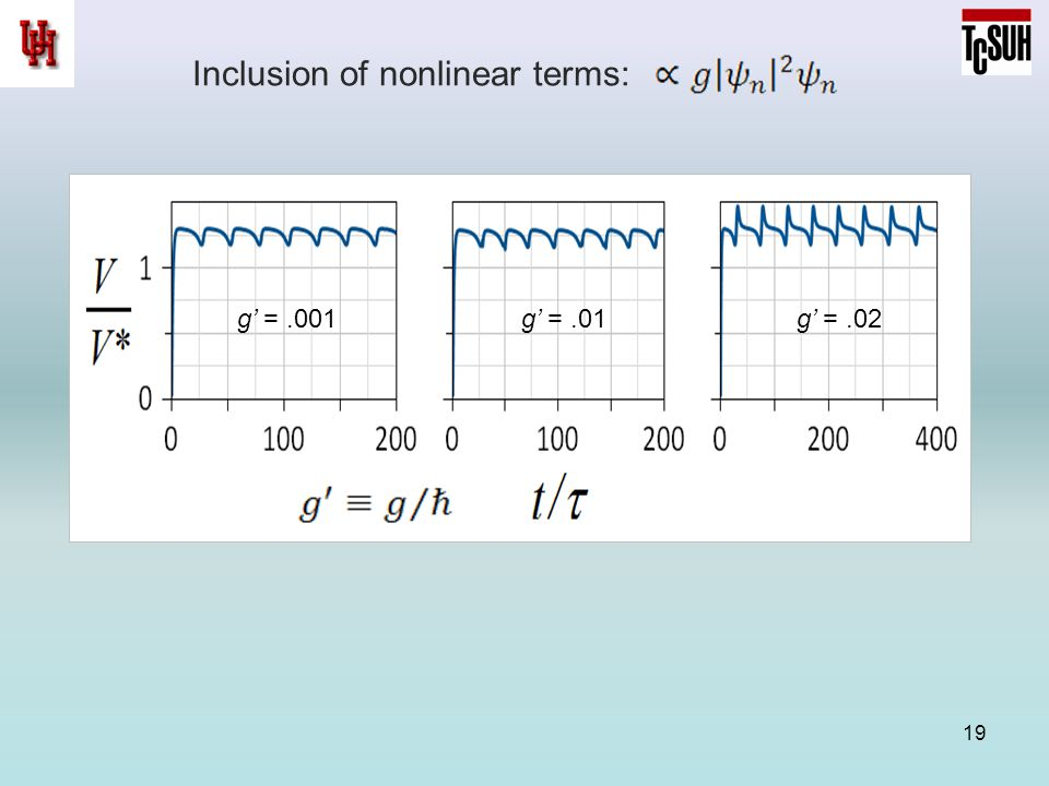 Inclusion of nonlinear terms: 19 g' =.001g' =.01g' =.02