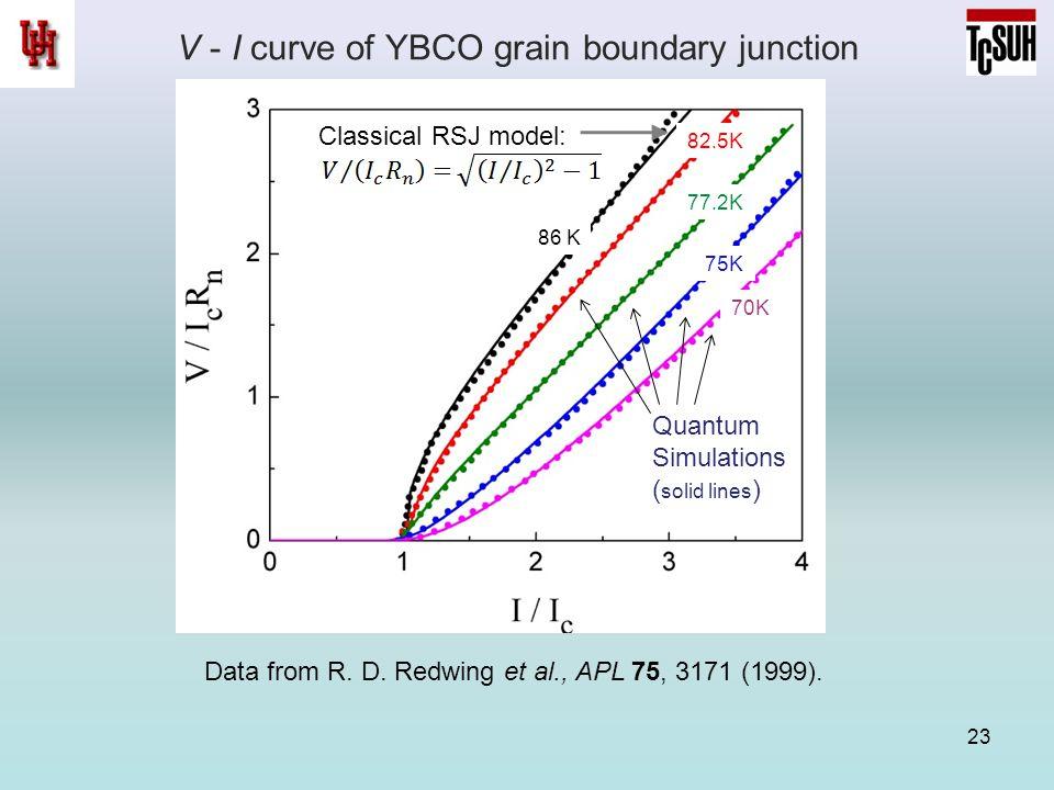 V - I curve of YBCO grain boundary junction 23 Data from R. D. Redwing et al., APL 75, 3171 (1999). Classical RSJ model: Quantum Simulations ( solid l