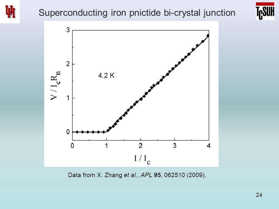 Superconducting iron pnictide bi-crystal junction 24 Data from X. Zhang et al., APL 95, 062510 (2009). 4.2 K