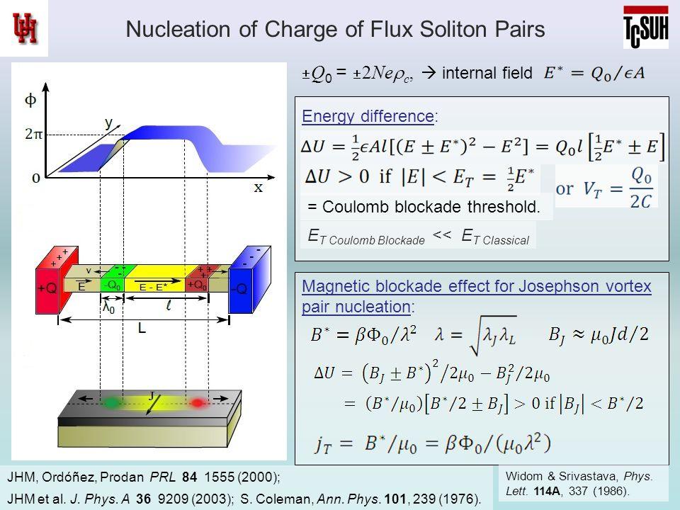 Nucleation of Charge of Flux Soliton Pairs  Q 0 =  2Ne  c,  internal field JHM, Ordóñez, Prodan PRL 84 1555 (2000); JHM et al. J. Phys. A 36 9209