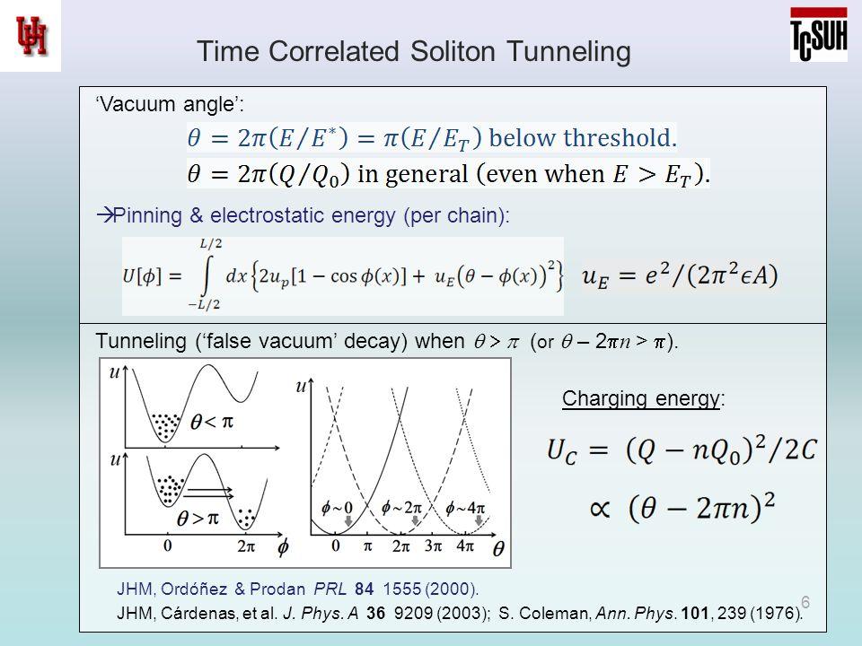 Time Correlated Soliton Tunneling 6 'Vacuum angle':  Pinning & electrostatic energy (per chain): JHM, Ordóñez & Prodan PRL 84 1555 (2000). JHM, Cárde