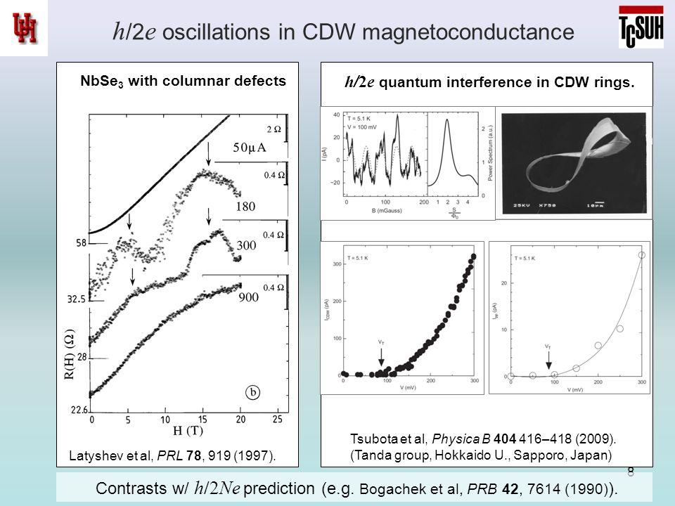 8 h /2 e oscillations in CDW magnetoconductance Latyshev et al, PRL 78, 919 (1997).