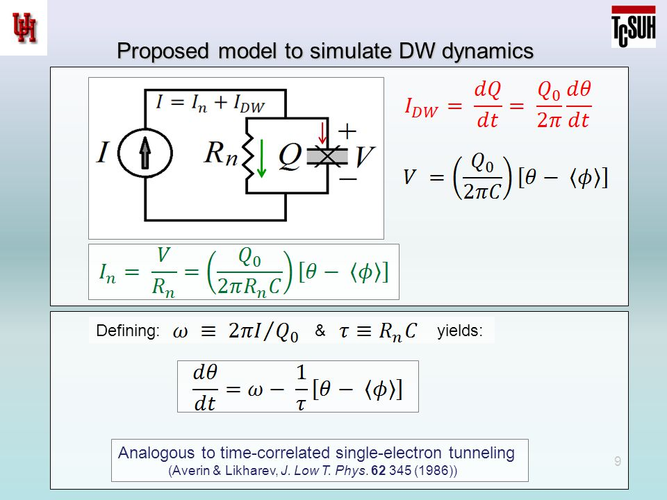 9 Proposed model to simulate DW dynamics Analogous to time-correlated single-electron tunneling (Averin & Likharev, J.