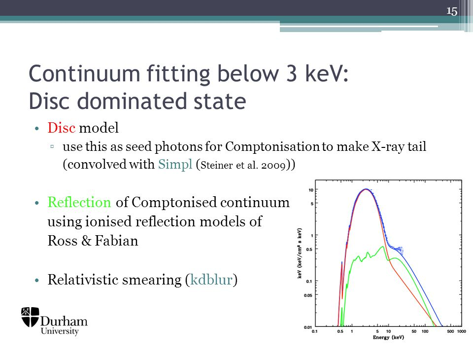 Continuum fitting below 3 keV: Disc dominated state Disc model ▫use this as seed photons for Comptonisation to make X-ray tail (convolved with Simpl ( Steiner et al.