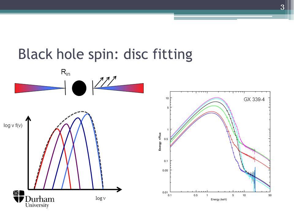 Black hole spin: disc fitting 3 log ν f(ν) log ν R in GX 339-4