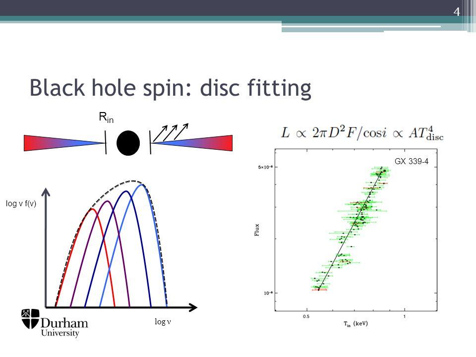 Black hole spin: disc fitting 4 log ν f(ν) log ν R in GX 339-4