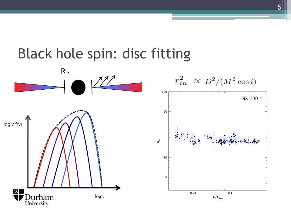 Black hole spin: disc fitting 5 log ν f(ν) log ν R in GX 339-4