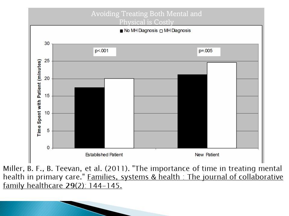 Miller, B. F., B. Teevan, et al. (2011).