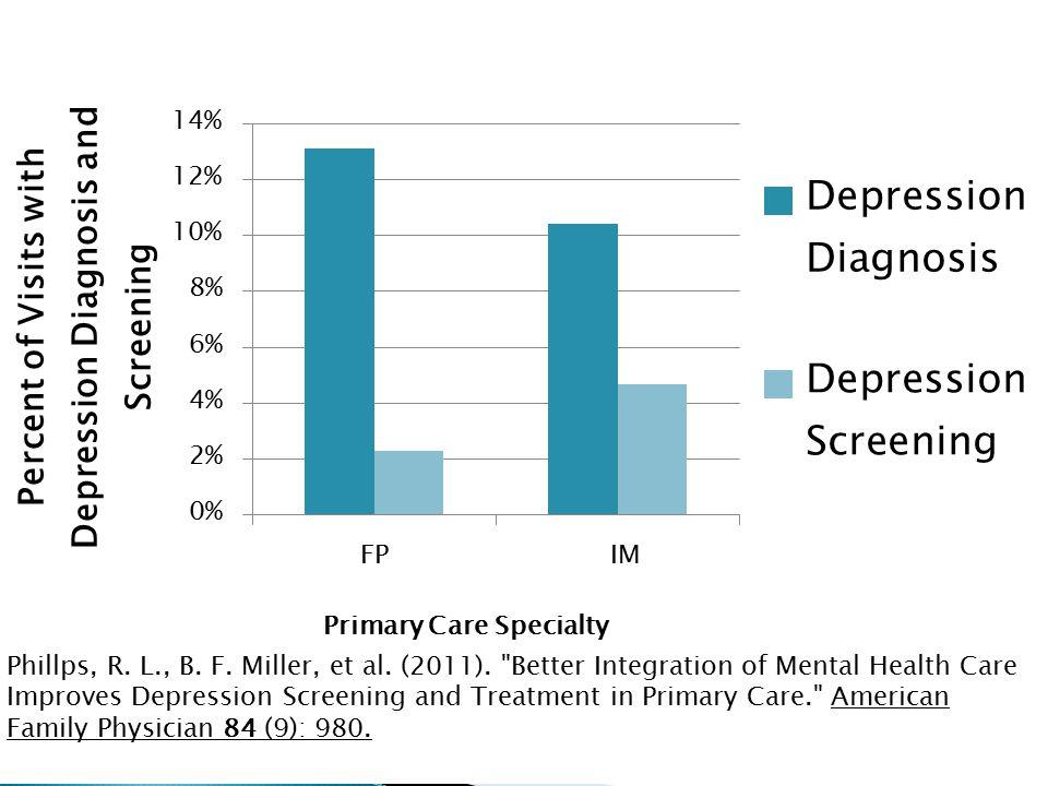 Phillps, R. L., B. F. Miller, et al. (2011).