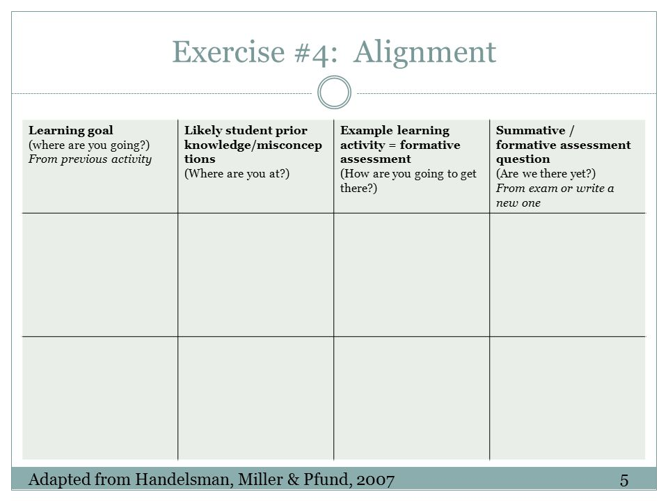 Exercise #4: Alignment Learning goal (where are you going?) From previous activity Likely student prior knowledge/misconcep tions (Where are you at?)
