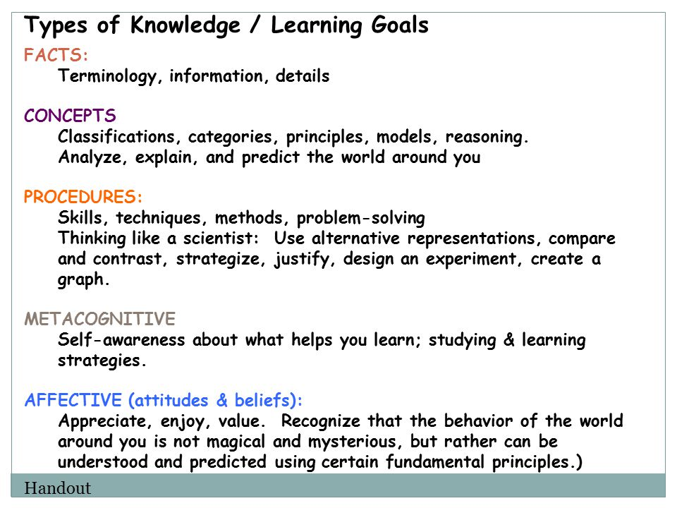 Types of Knowledge / Learning Goals FACTS: Terminology, information, details CONCEPTS Classifications, categories, principles, models, reasoning. Anal