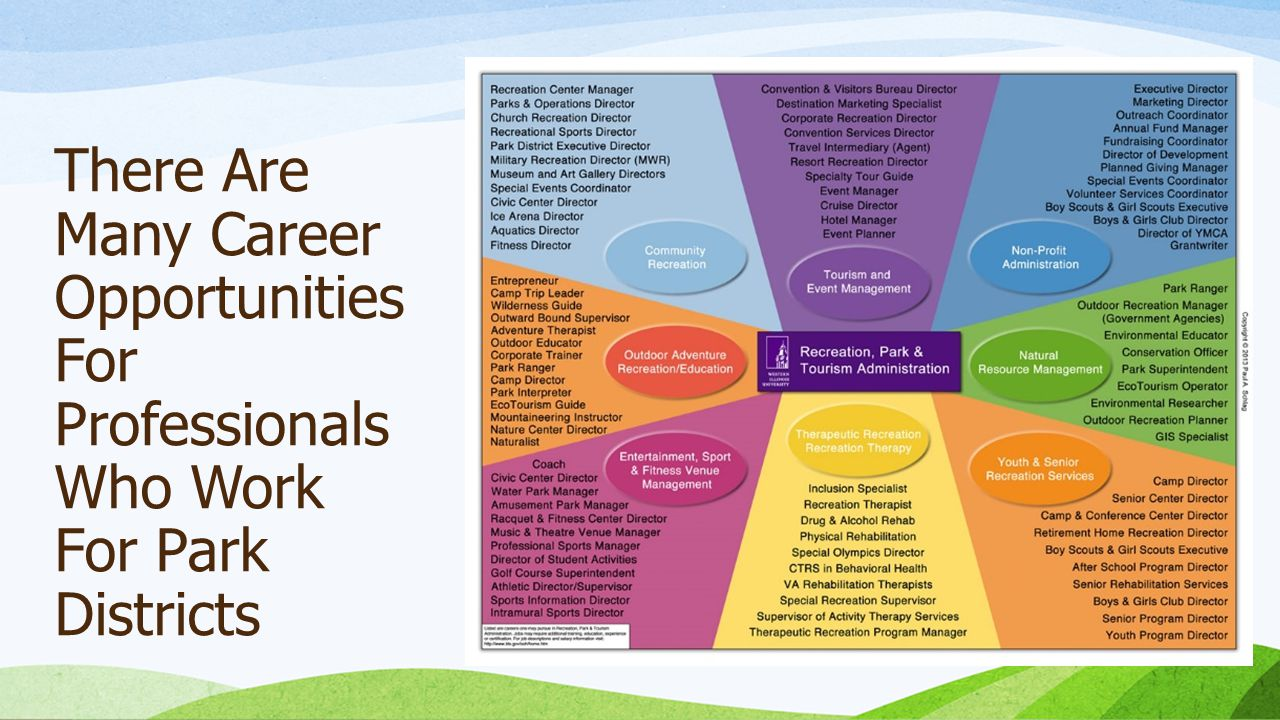 There Are Many Career Opportunities For Professionals Who Work For Park Districts