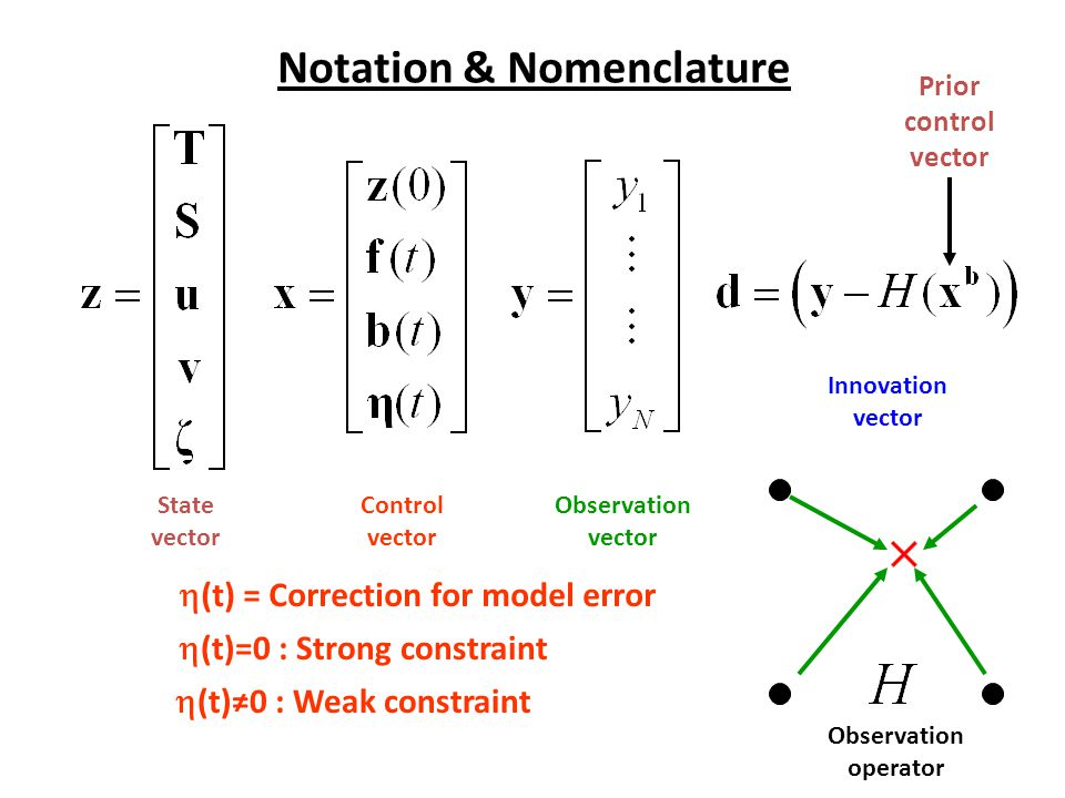 Notation & Nomenclature State vector Control vector Observation vector Innovation vector Observation operator Prior control vector  (t)=0 : Strong constraint  (t)≠0 : Weak constraint  (t) = Correction for model error
