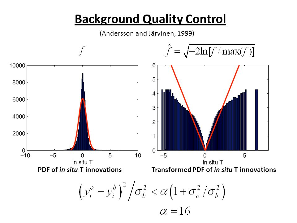 Background Quality Control (Andersson and Järvinen, 1999) PDF of in situ T innovationsTransformed PDF of in situ T innovations
