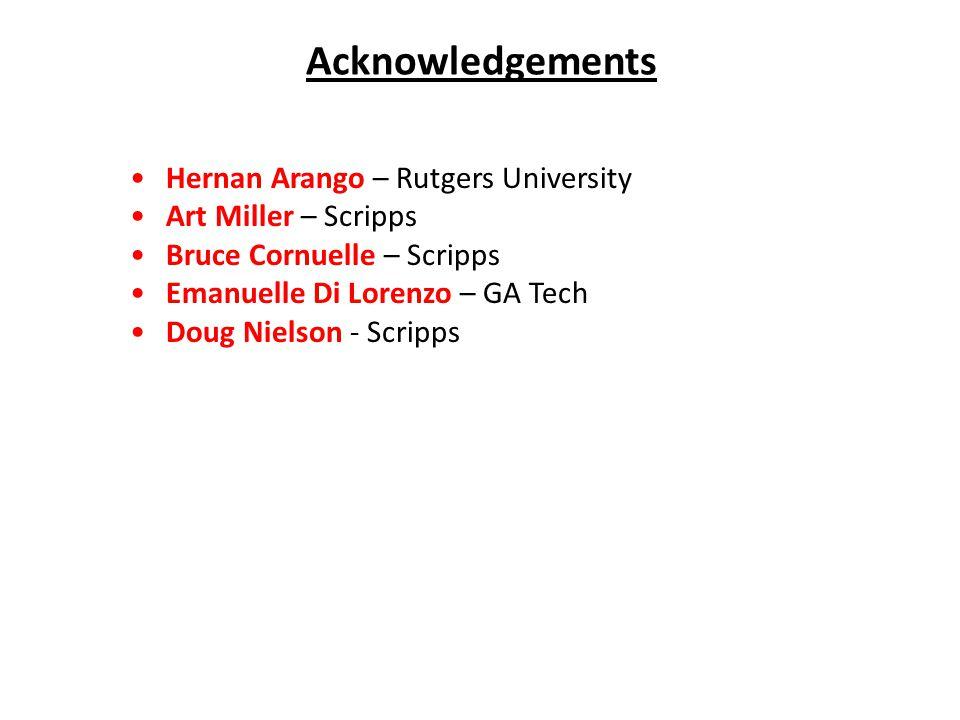 Acknowledgements Hernan Arango – Rutgers University Art Miller – Scripps Bruce Cornuelle – Scripps Emanuelle Di Lorenzo – GA Tech Doug Nielson - Scripps