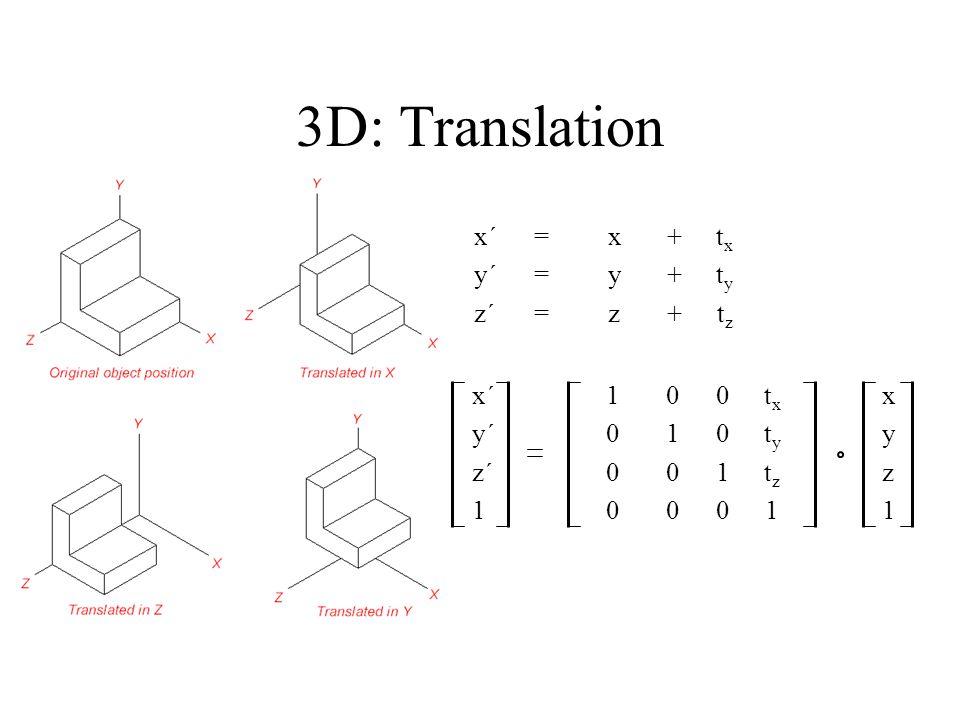 3D: Translation x´100t x x y´010t y y z´001t z z 100011 x´=x+t x y´=y+t y z´=z+t z