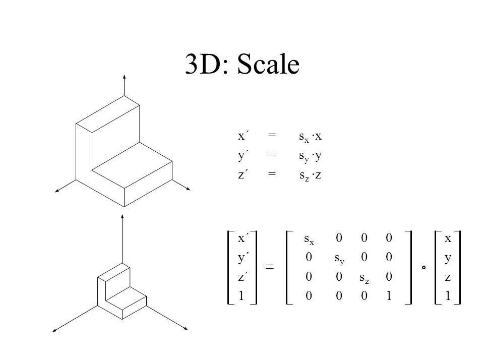 3D: Scale x´s x 000x y´0s y 00y z´00s z 0z 100011 x´= s x ·x y´= s y ·y z´= s z ·z