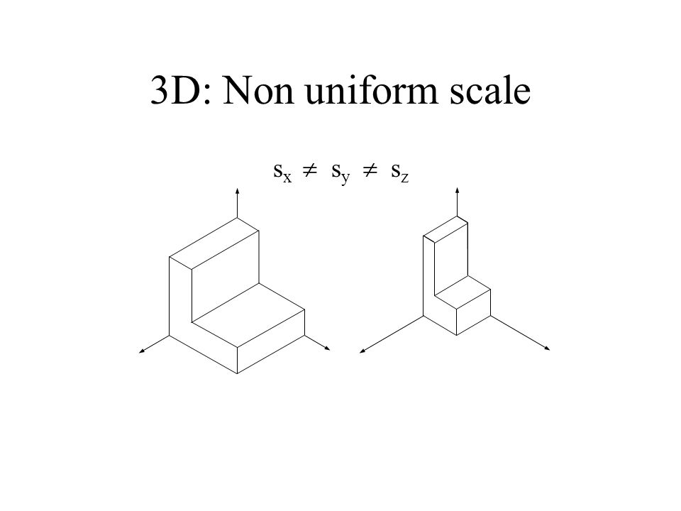 3D: Non uniform scale s x  s y  s z