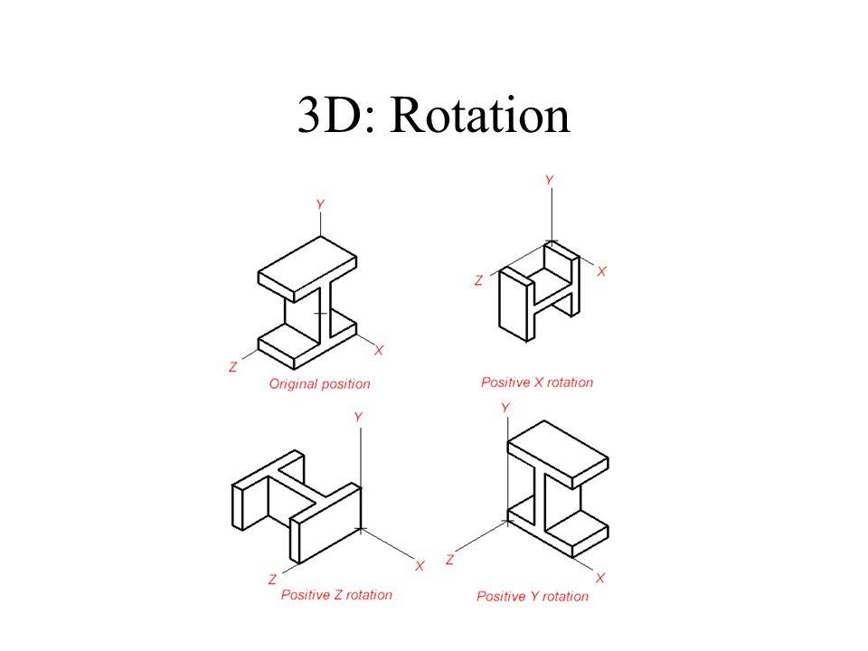 3D: Rotation