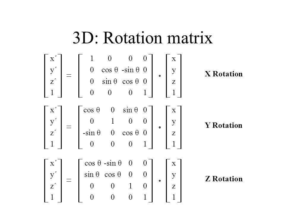 3D: Rotation matrix x´1000x y´0cos θ-sin θ0y z´0sin θcos θ0z 100011 X Rotation x´cos θ 0sin θ 0x y´0100y z´-sin θ 0cos θ0z 100011 Y Rotation x´ cos θ-sin θ00x y´sin θcos θ00y z´0010z 100011 Z Rotation