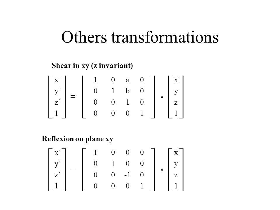 Others transformations x´10a0x y´01b0y z´0010z 100011 Shear in xy (z invariant) x´1000x y´0100y z´00-10z 100011 Reflexion on plane xy