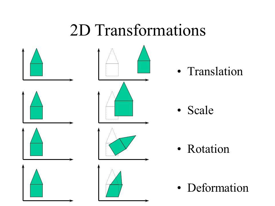 2D Transformations Translation Scale Rotation Deformation