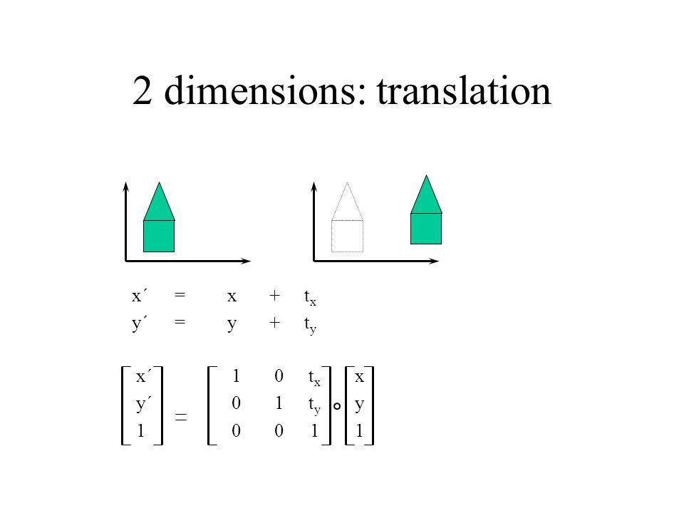 2 dimensions: translation x´10t x x y´01t y y 1001 1 x´=x+t x y´=y+t y